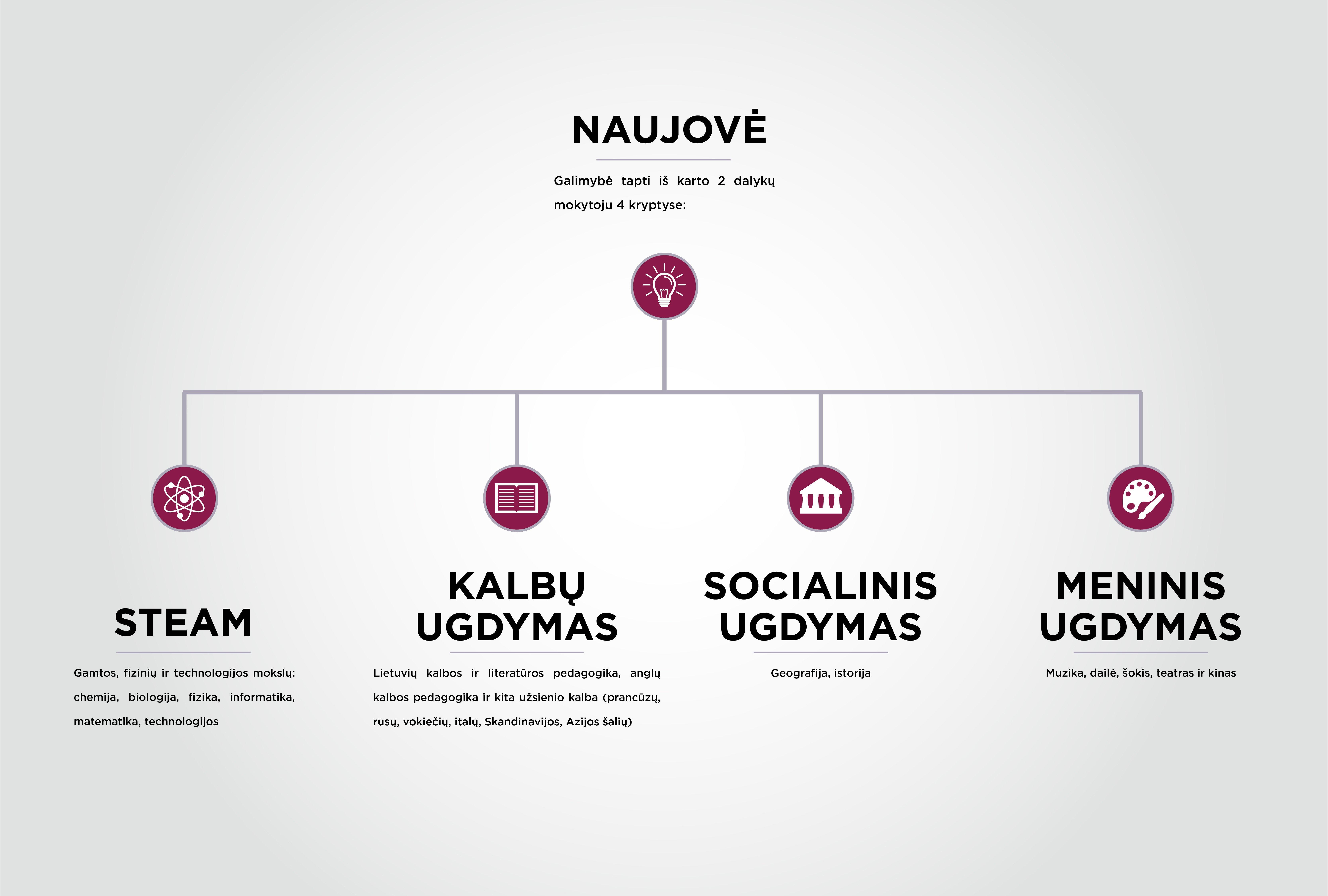 harvardo universiteto socialinės žiniasklaidos strategija